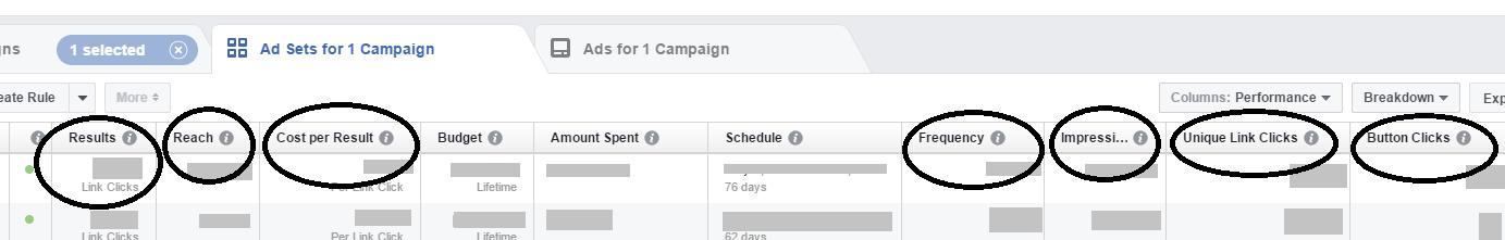 mierzenie efektów kampanii