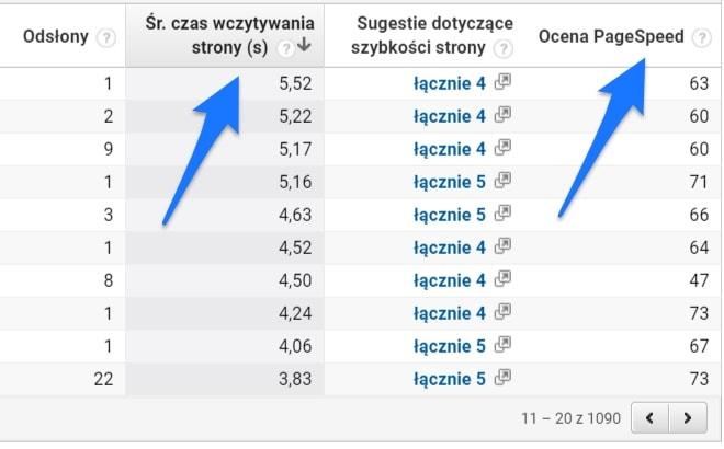 google-analytics-szybkosc-strony
